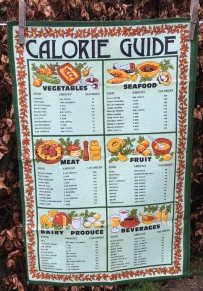 Calorie Guide: Acquired 2019, vintage. To read the story www.myteatowels.wordpress.com/2020/05/11/cal