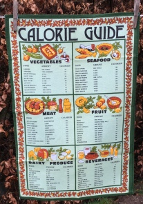 Calorie Guide: Acquired 2020, vintage. Not yet blogged about