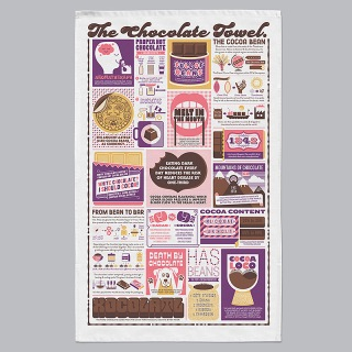 The Chocolate Tea Towel: On 'loan' courtesy of Stuart Gardiner. To read the story go to In Conversation With Stuart Gardiner