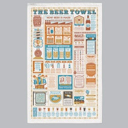 The Beer Towel: On 'loan' courtesy of Stuart Gardiner. To read the story go to In Conversation With Stuart Gardiner