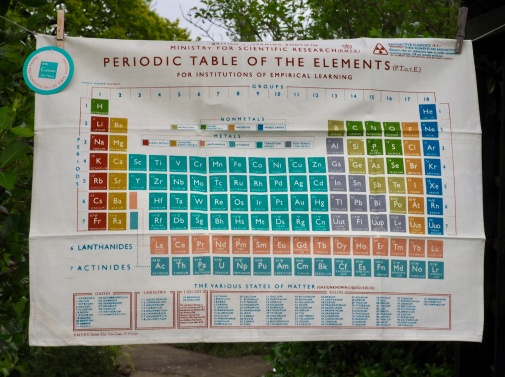 Periodic Table of the Elements: 2017. To read the story www.myteatowels.wordpress.com/2017/07/12/per